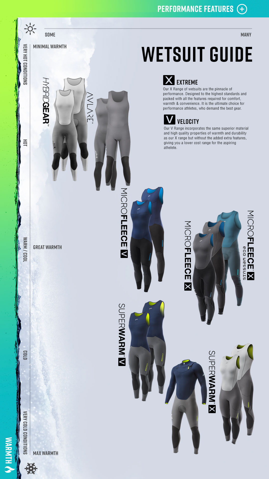 2020-Category-Wetsuit-Guide-Mobile-v3